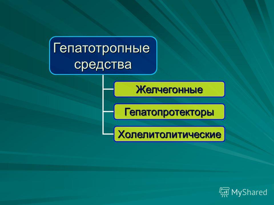 Гепатотропныесредства Желчегонные Гепатопротекторы Холелитолитические