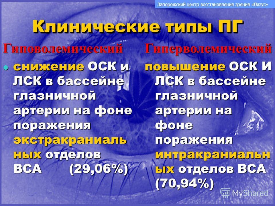 Клинические типы ПГ Гиповолемический снижение ОСК и ЛСК в бассейне глазничной артерии на фоне поражения экстракраниаль ных отделов ВСА (29,06%) снижение ОСК и ЛСК в бассейне глазничной артерии на фоне поражения экстракраниаль ных отделов ВСА (29,06%)