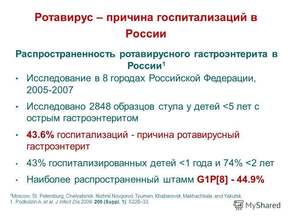 Исследование в 8 городах Российской Федерации, 2005-2007 Исследовано 2848 образцов стула у детей