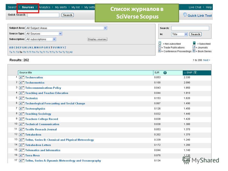Список журналов в SciVerse Scopus