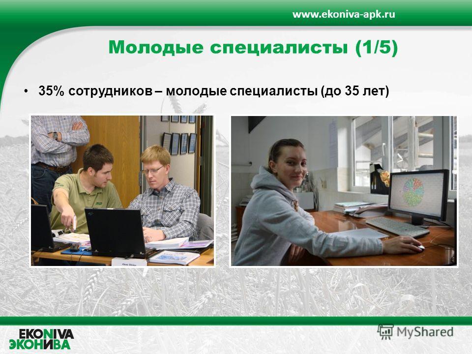 19 www.ekoniva-apk.ru Молодые специалисты (1/5) 35% сотрудников – молодые специалисты (до 35 лет)