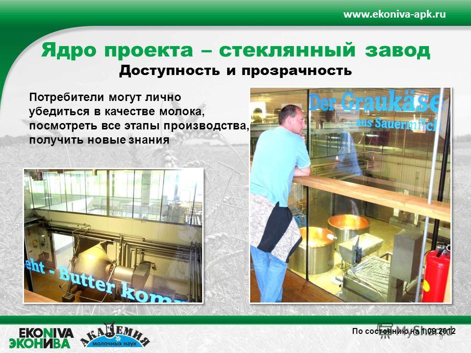 9 www.ekoniva-apk.ru По состоянию на 1.09.2012 Потребители могут лично убедиться в качестве молока, посмотреть все этапы производства, получить новые знания Ядро проекта – стеклянный завод Доступность и прозрачность