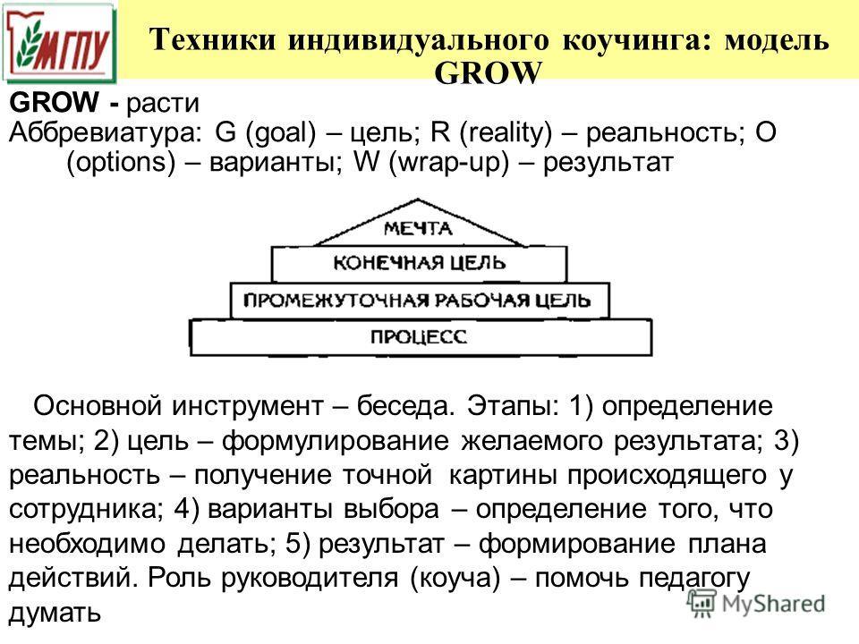 Техники индивидуального коучинга: модель GROW GROW - расти Аббревиатура: G (goal) – цель; R (reality) – реальность; O (options) – варианты; W (wrap-up) – результат Основной инструмент – беседа. Этапы: 1) определение темы; 2) цель – формулирование жел
