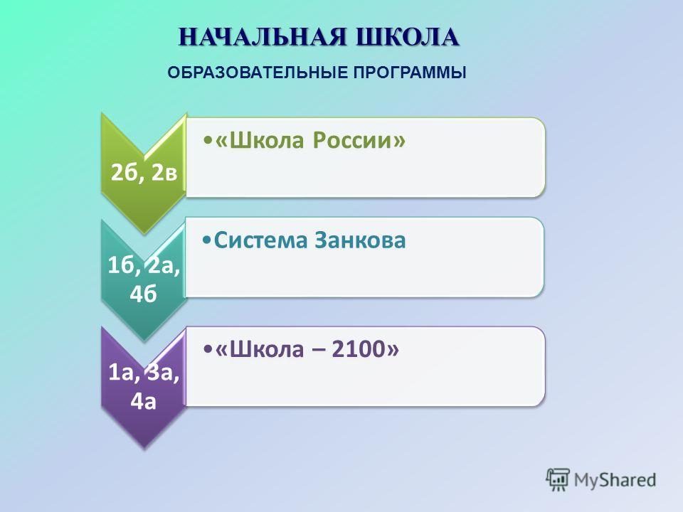 НАЧАЛЬНАЯ ШКОЛА 2б, 2в «Школа России» 1б, 2а, 4б Система Занкова 1а, 3а, 4а «Школа – 2100» ОБРАЗОВАТЕЛЬНЫЕ ПРОГРАММЫ