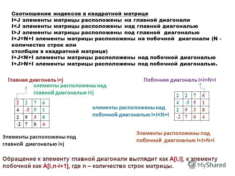 Соотношение индексов в квадратной матрице I=J элементы матрицы расположены на главной диагонали IJ элементы матрицы расположены под главной диагональю I+J=N+I элементы матрицы расположены на побочной диагонали (N - количество строк или столбцов в ква