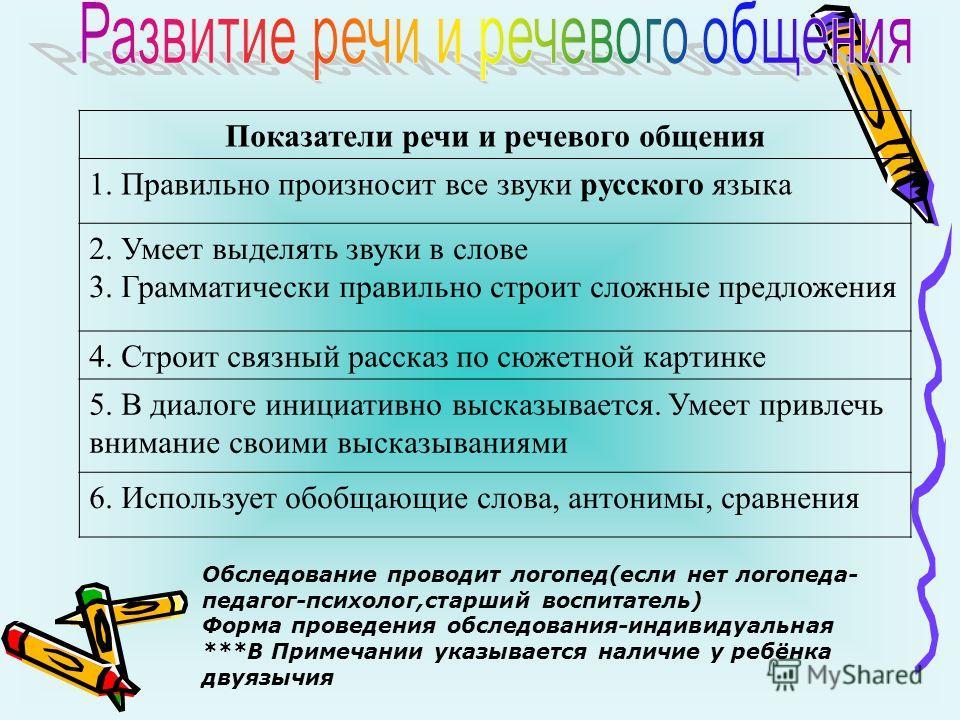 Показатели речи и речевого общения 1. Правильно произносит все звуки русского языка 2. Умеет выделять звуки в слове 3. Грамматически правильно строит сложные предложения 4. Строит связный рассказ по сюжетной картинке 5. В диалоге инициативно высказыв