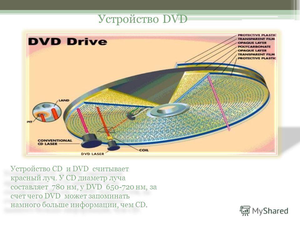 Устройство CD и DVD считывает красный луч. У CD диаметр луча составляет 780 нм, у DVD 650-720 нм, за счет чего DVD может запоминать намного больше информации, чем CD. Устройство DVD