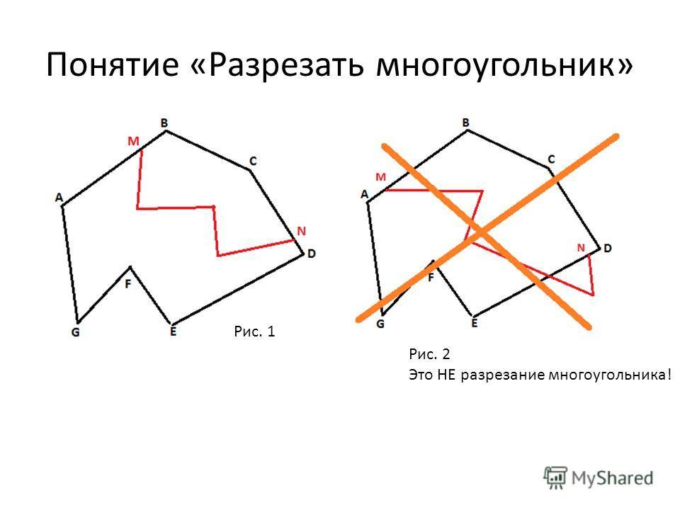 Понятие «Разрезать многоугольник» Рис. 1 Рис. 2 Это НЕ разрезание многоугольника!