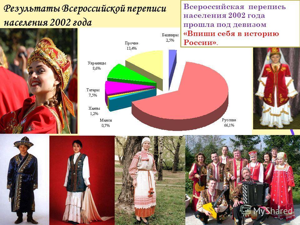 Результаты Всероссийской переписи населения 2002 года Всероссийская перепись населения 2002 года прошла под девизом «Впиши себя в историю России».