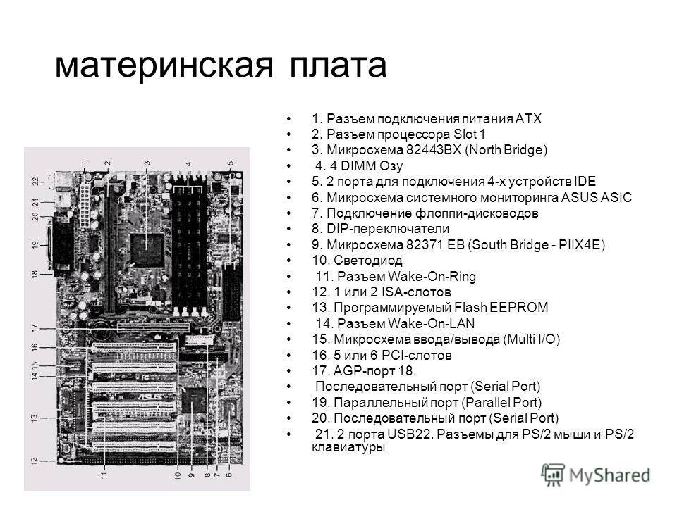 материнская плата 1. Разъем подключения питания АТХ 2. Разъем процессора Slot 1 3. Микросхема 82443ВХ (North Bridge) 4. 4 DIMM Озу 5. 2 порта для подключения 4-х устройств IDE 6. Микросхема системного мониторинга ASUS ASIC 7. Подключение флоппи-диско