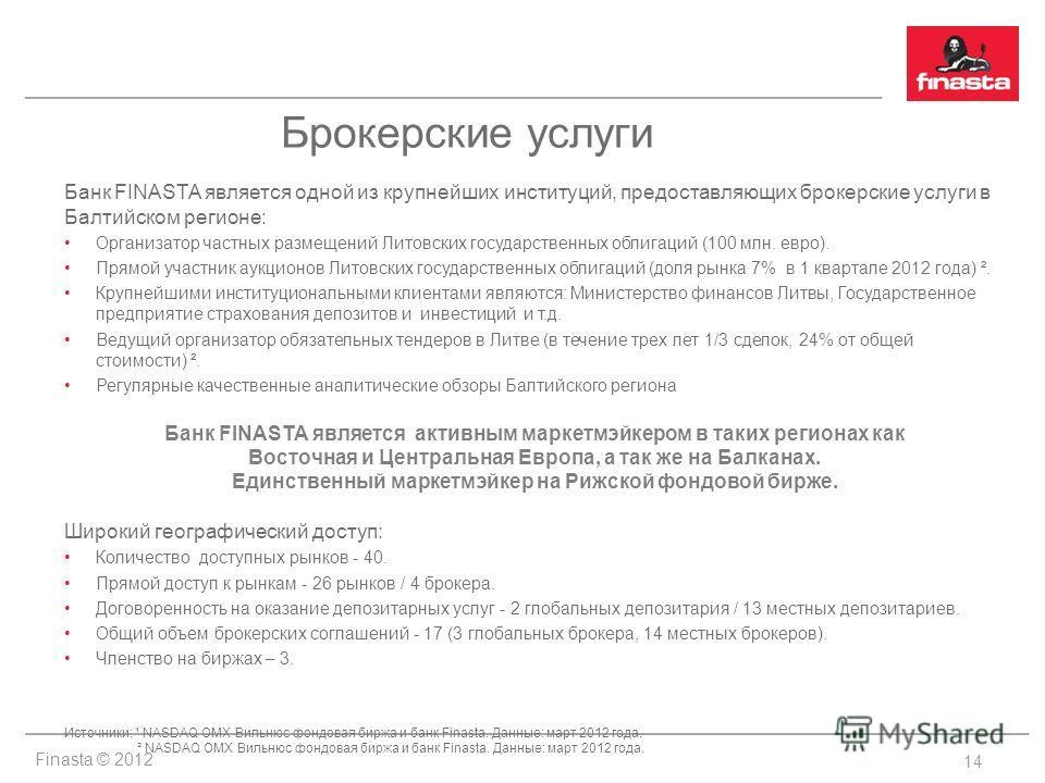 Finasta © 2012 Брокерские услуги 14 Банк FINASTA является одной из крупнейших институций, предоставляющих брокерские услуги в Балтийском регионе: Организатор частных размещений Литовских государственных облигаций (100 млн. евро). Прямой участник аукц