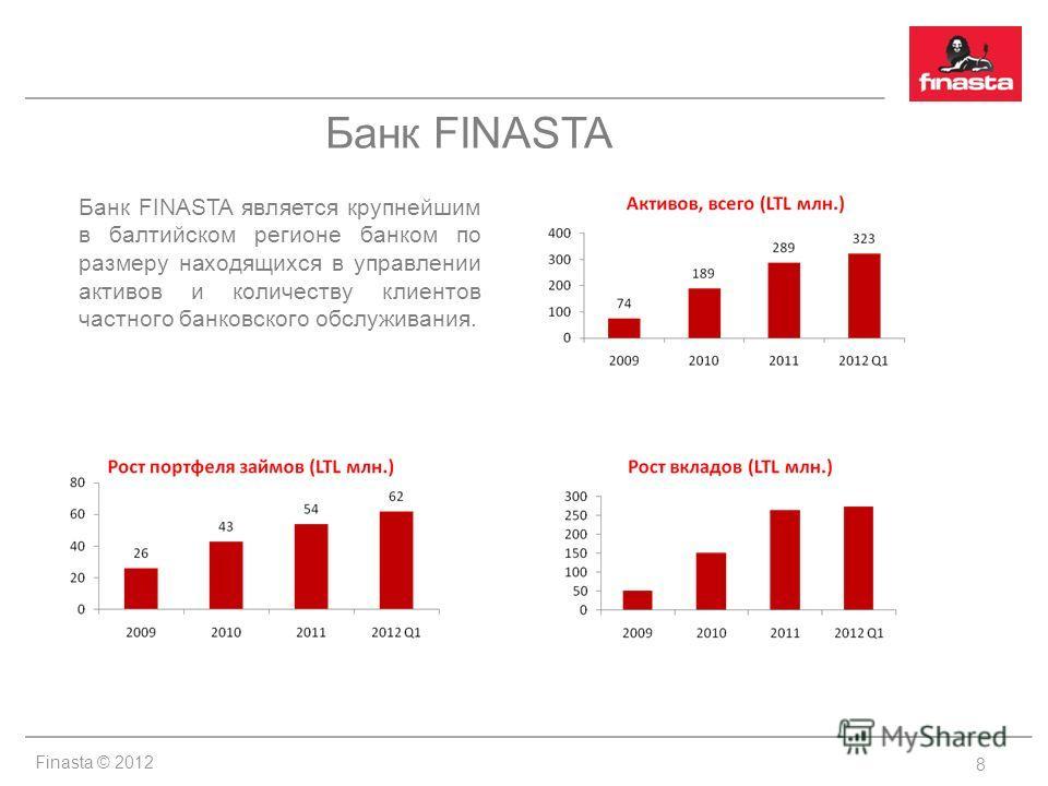 Finasta © 2012 Банк FINASTA Банк FINASTA является крупнейшим в балтийском регионе банком по размеру находящихся в управлении активов и количеству клиентов частного банковского обслуживания. 8