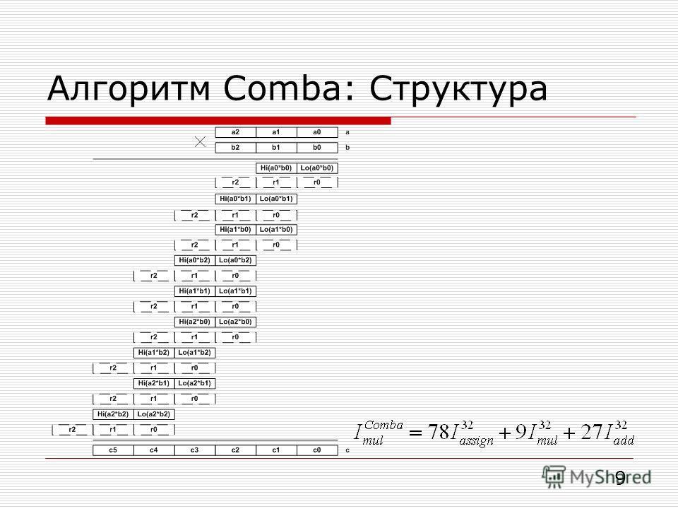 Алгоритм Comba: Структура 9