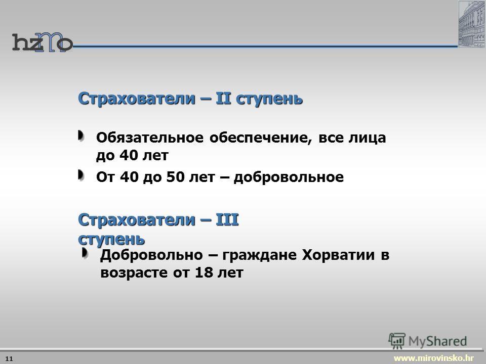 www.mirovinsko.hr 10 Общее число страхователей на 31.12.2002.: 1 421 981