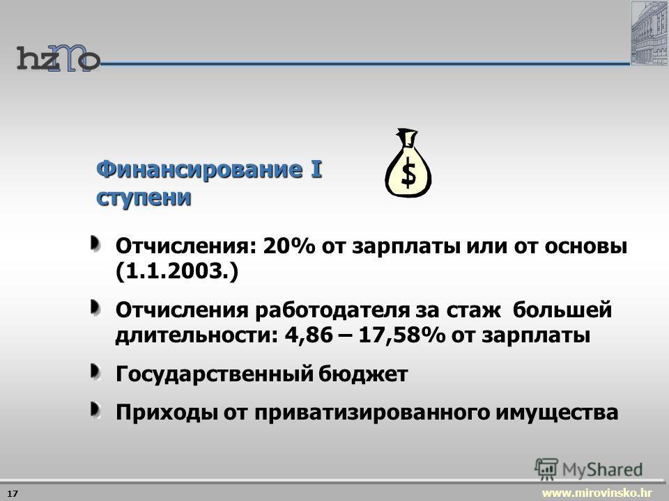 www.mirovinsko.hr 16 Кол-во пенсионеров на 31.12.2002.: 1 042 192