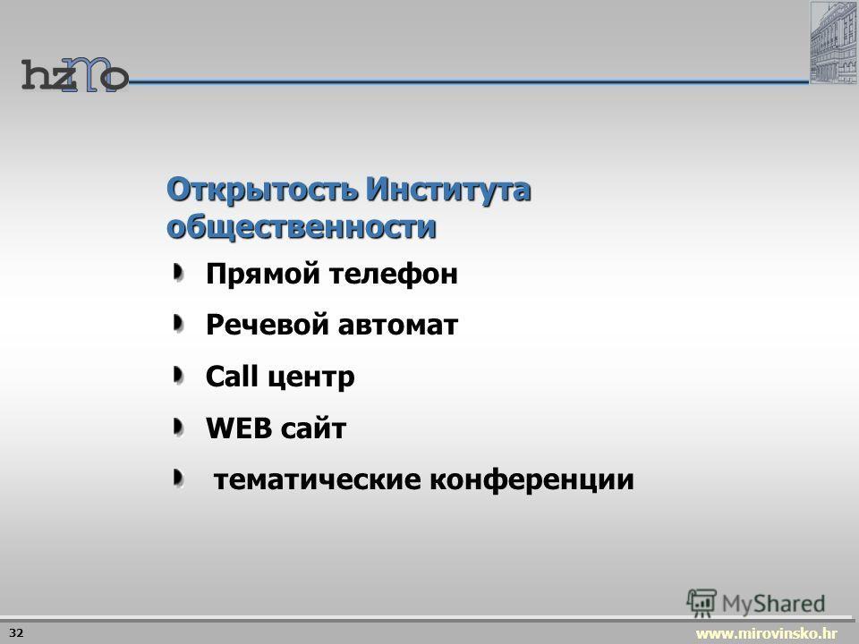 www.mirovinsko.hr I.REGOS формирует начальные базы данных на основе данных Института II.Постоянный обмен данными Институт передает REGOS сведения о постановке на учет и снятии с учета страхователей и плательщиков REGOS передает институту HZMO данные