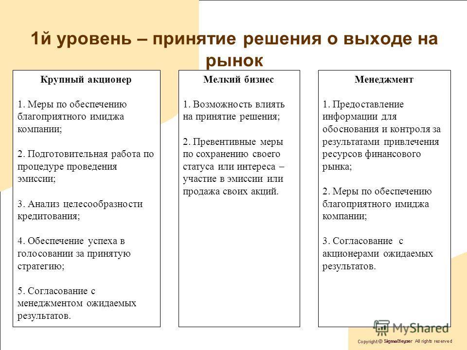 9 3й уровень – участие в результатах Крупный акционер Дивиденды Мелкий акционер Дивиденды Менеджмент Средства на развитие