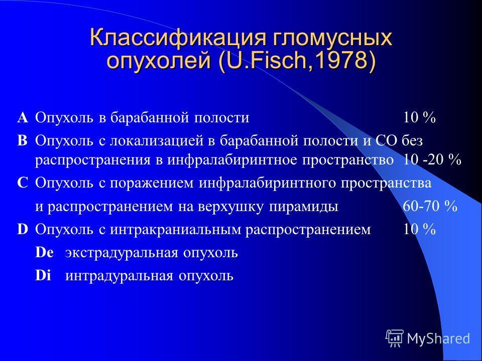Классификация гломусных опухолей (U.Fisch,1978) AОпухоль в барабанной полости 10 % BОпухоль с локализацией в барабанной полости и СО без распространения в инфралабиринтное пространство10 -20 % CОпухоль с поражением инфралабиринтного пространства и ра