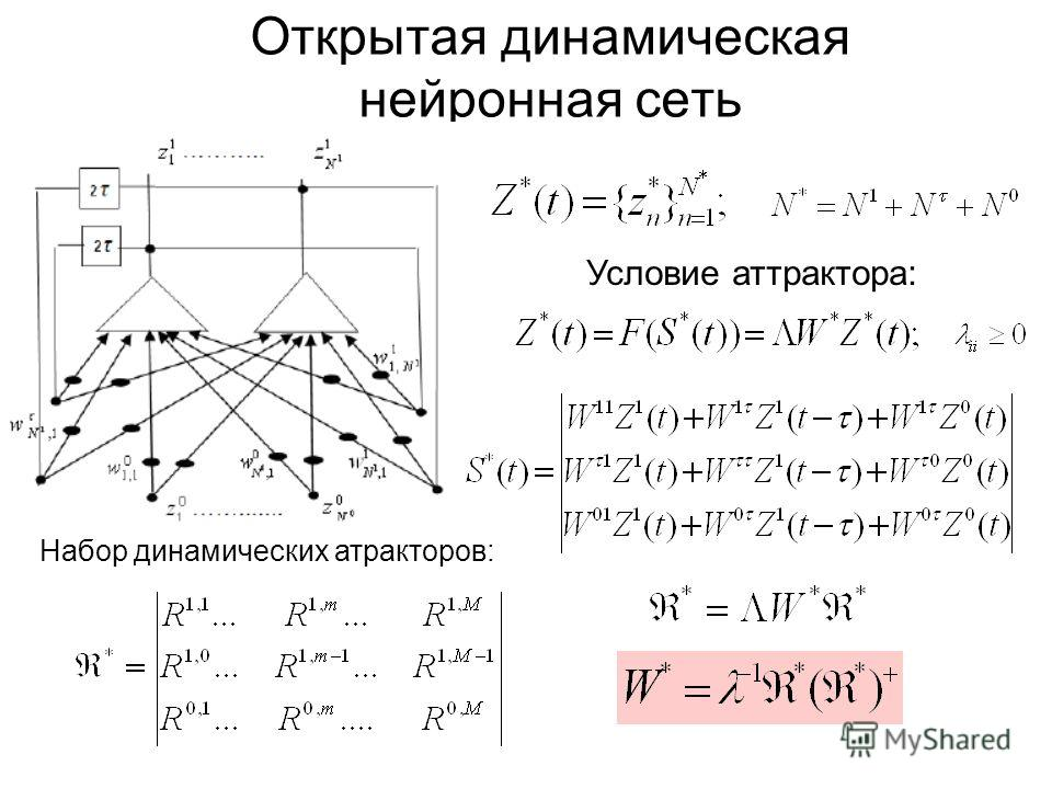 Открытая динамическая нейронная сеть Условие аттрактора: Набор динамических атракторов: