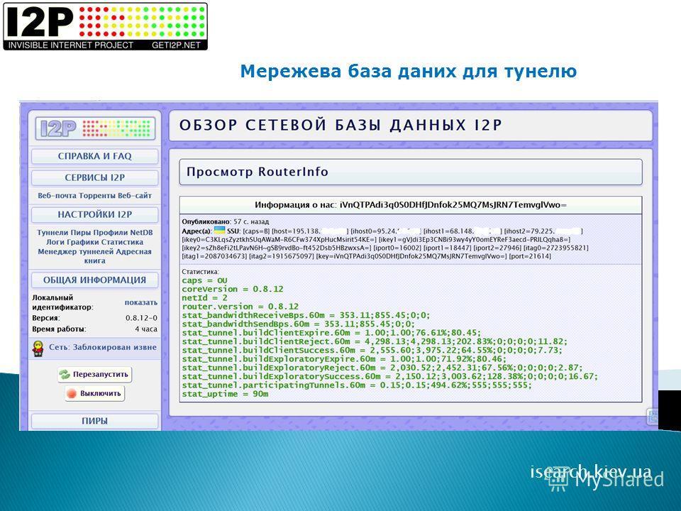 Мережева база даних для тунелю isearch.kiev.ua
