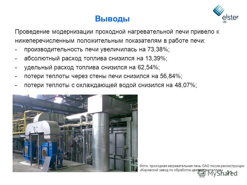 31 Проведение модернизации проходной нагревательной печи привело к нижеперечисленным положительным показателям в работе печи: -производительность печи увеличилась на 73,38%; -абсолютный расход топлива снизился на 13,39%; -удельный расход топлива сниз
