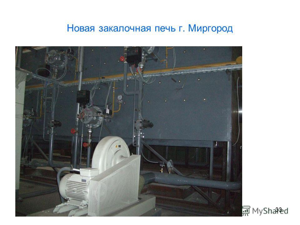 33 Новая закалочная печь г. Миргород