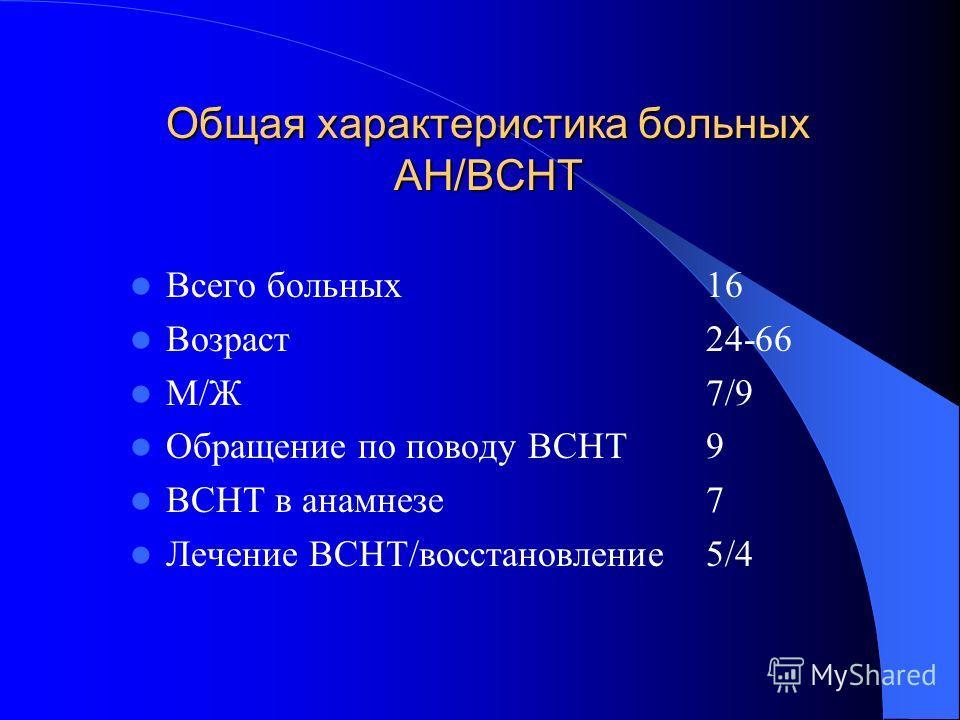 Общая характеристика больных АН/ВСНТ Всего больных16 Возраст24-66 М/Ж7/9 Обращение по поводу ВСНТ9 ВСНТ в анамнезе7 Лечение ВСНТ/восстановление 5/4
