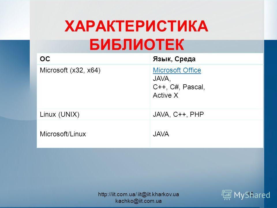 ХАРАКТЕРИСТИКА БИБЛИОТЕК ОСЯзык, Среда Microsoft (x32, x64)Microsoft Office JAVA, C++, C#, Pascal, Active X Linux (UNIX)JAVA, C++, PHP Microsoft/LinuxJAVA http://iit.com.ua/ iit@iit.kharkov.ua kachko@iit.com.ua 13