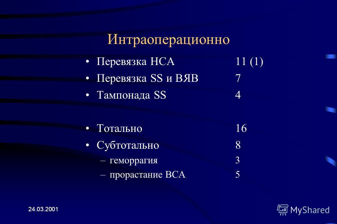 24.03.2001 Интраоперационно Перевязка НСА11 (1) Перевязка SS и ВЯВ7 Тампонада SS4 Тотально16 Субтотально8 –геморрагия3 –прорастание ВСА5
