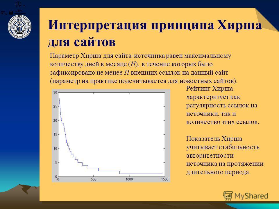 © ElVisti15 Интерпретация принципа Хирша для сайтов Параметр Хирша для сайта-источника равен максимальному количеству дней в месяце (H), в течение которых было зафиксировано не менее H внешних ссылок на данный сайт (параметр на практике подсчитываетс