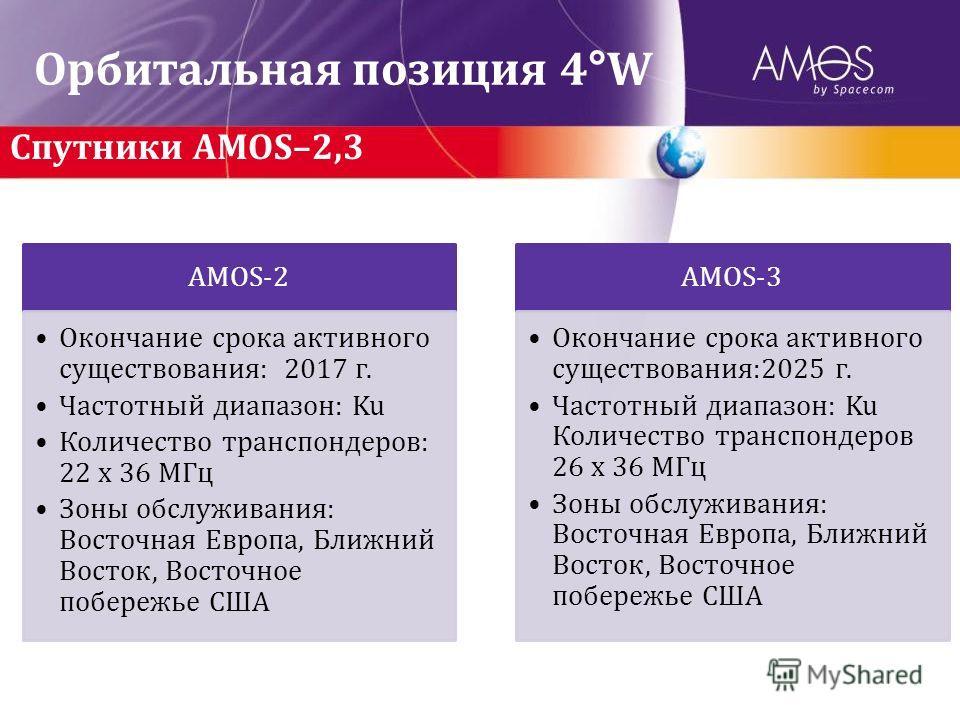 Cпутники AMOS–2,3 AMOS-2 Окончание срока активного существования: 2017 г. Частотный диапазон: Ku Количество транспондеров: 22 x 36 МГц Зоны обслуживания: Восточная Европа, Ближний Восток, Восточное побережье США AMOS-3 Окончание срока активного сущес