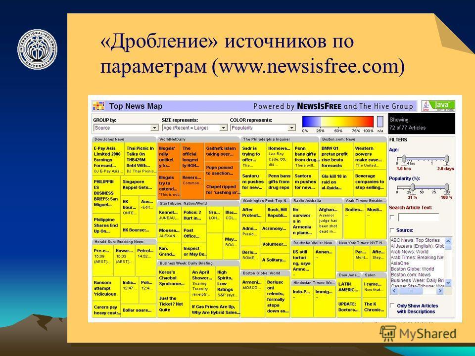 © ElVisti7 «Дробление» источников по параметрам (www.newsisfree.com)