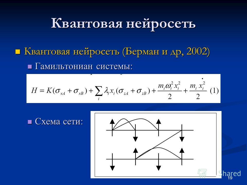 19 Квантовая нейросеть Квантовая нейросеть (Берман и др, 2002) Квантовая нейросеть (Берман и др, 2002) Гамильтониан системы: Гамильтониан системы: Схема сети: Схема сети: