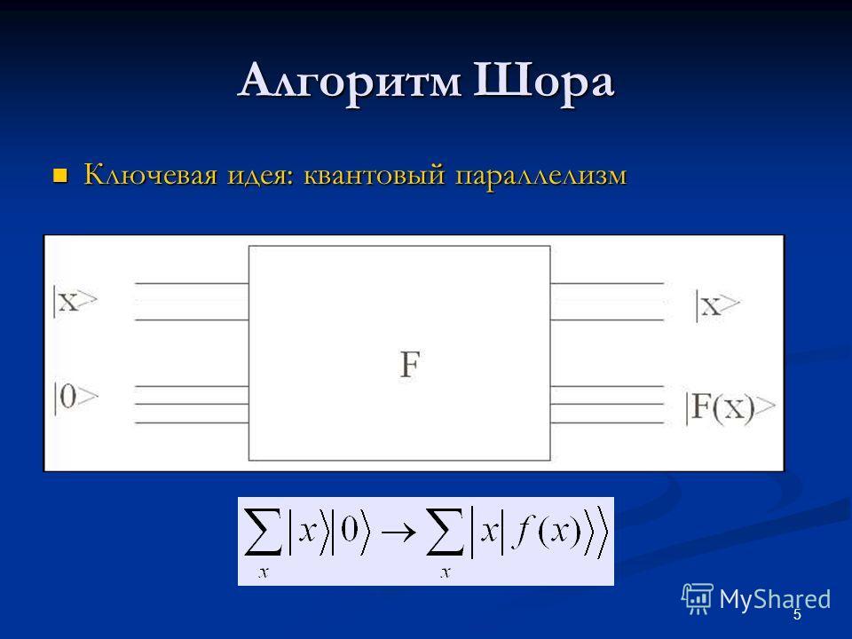 5 Алгоритм Шора Ключевая идея: квантовый параллелизм Ключевая идея: квантовый параллелизм