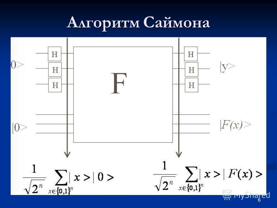 6 Алгоритм Саймона