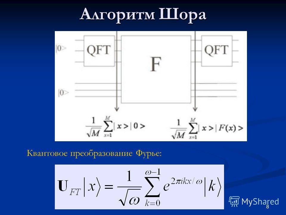 8 Алгоритм Шора Квантовое преобразование Фурье: