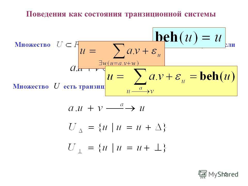 5 Поведения как состояния транзиционной системы Множество называется транзиционно замкнутым, если Множество U есть транзиционная система: