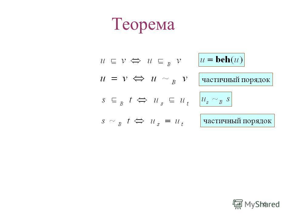 6 Теорема частичный порядок