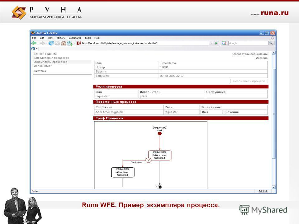 Runa WFE. Пример экземпляра процесса.