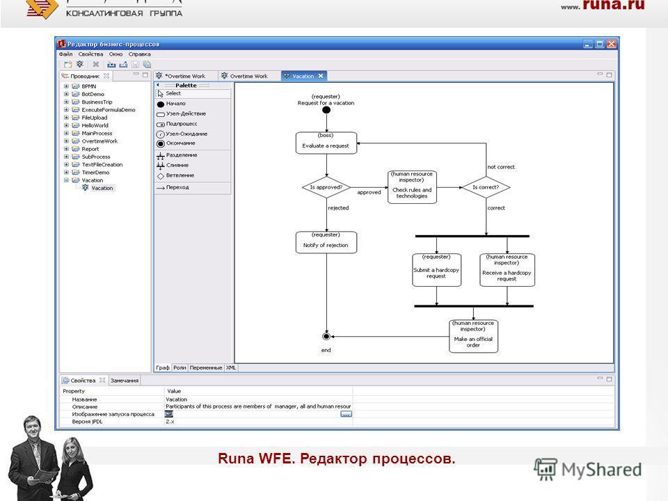 Runa WFE. Редактор процессов.
