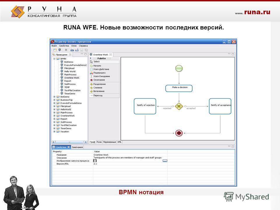 BPMN нотация RUNA WFE. Новые возможности последних версий.