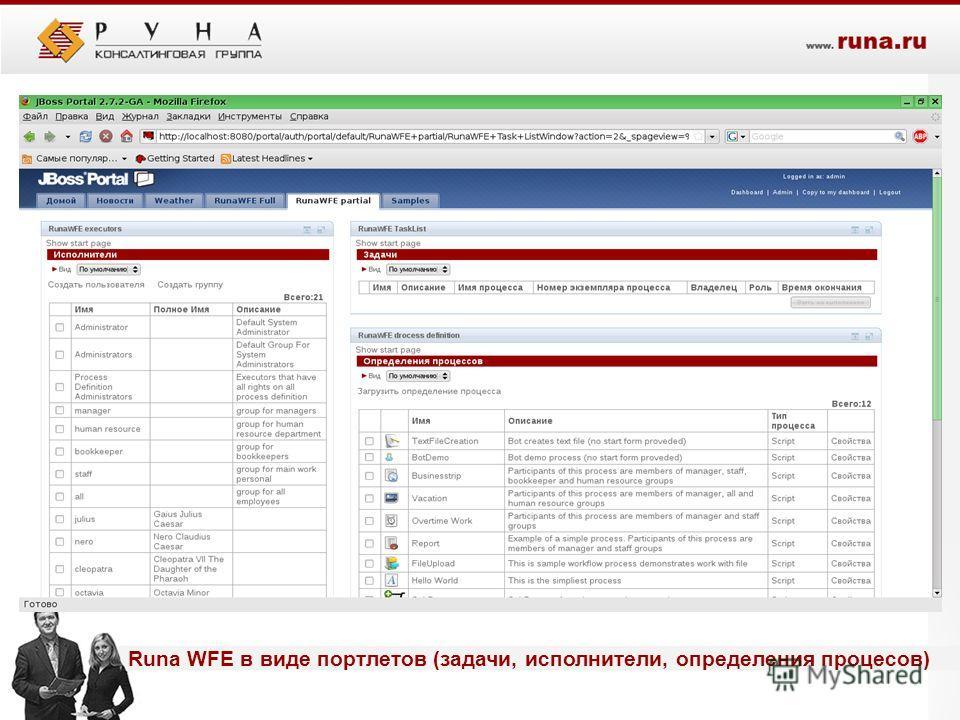 Runa WFE в виде портлетов (задачи, исполнители, определения процесов) -