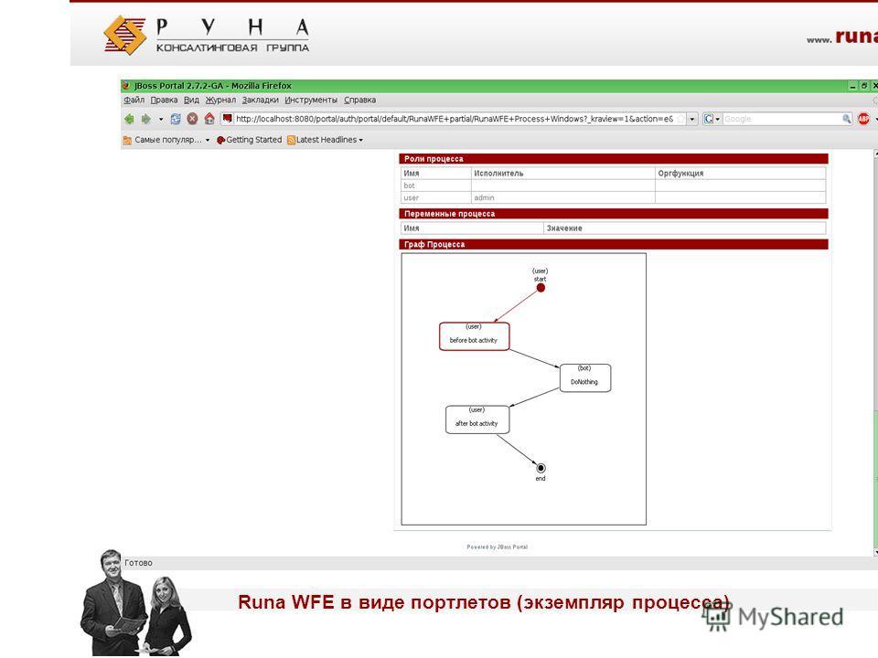 Runa WFE в виде портлетов (экземпляр процесса)