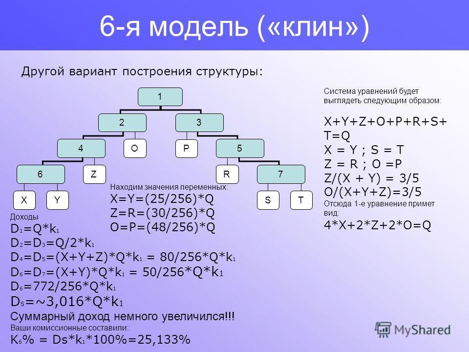 5-я модель («пирамида») Таким образом, видно, что 4-я не симметричная система более прибыльная, чем 3-я! Попробуем еще увеличит количество ячеек на две… Рассмотрим симметричную модель: 2 XY 47 P Z 1 3 R O 56 ST Рассчитать эту модель не составляет тру
