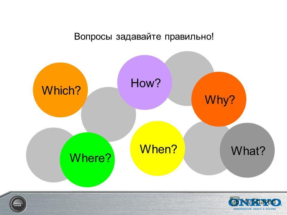 What? Вопросы задавайте правильно! How? Where? When?Why?Which?
