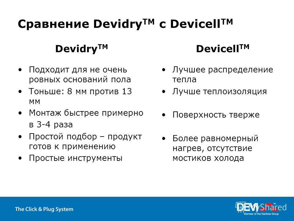 Сравнение Devidry TM с Devicell TM Devidry TM Подходит для не очень ровных оснований пола Тоньше: 8 мм против 13 мм Монтаж быстрее примерно в 3-4 раза Простой подбор – продукт готов к применению Простые инструменты Devicell TM Лучшее распределение те