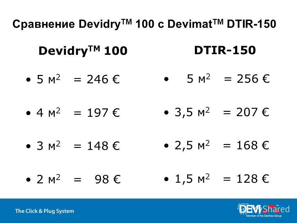 Сравнение Devidry TM 100 с Devimat TM DTIR-150 Devidry TM 100 5 м 2 = 246 4 м 2 = 197 3 м 2 = 148 2 м 2 = 98 DTIR-150 5 м 2 = 256 3,5 м 2 = 207 2,5 м 2 = 168 1,5 м 2 = 128