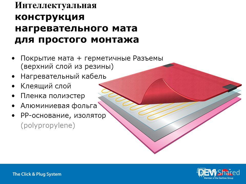 Интеллектуальная конструкция нагревательного мата для простого монтажа Покрытие мата + герметичные Разъемы (верхний слой из резины) Нагревательный кабель Клеящий слой Пленка полиэстер Алюминиевая фольга PP-основание, изолятор (polypropylene)