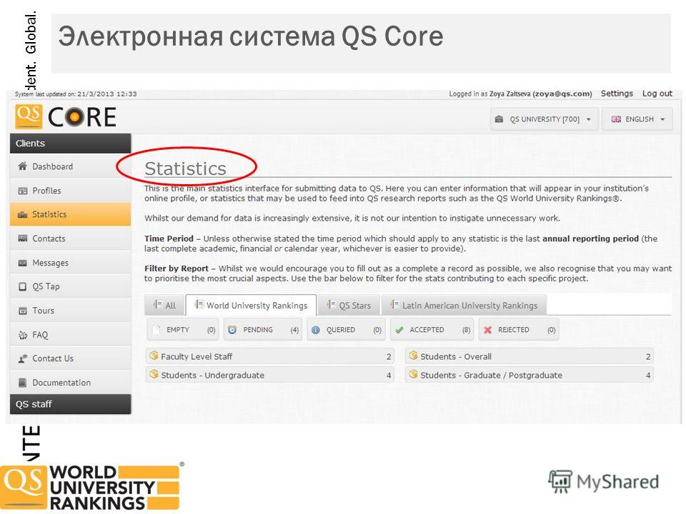 Trusted. Independent. Global. Электронная система QS Core
