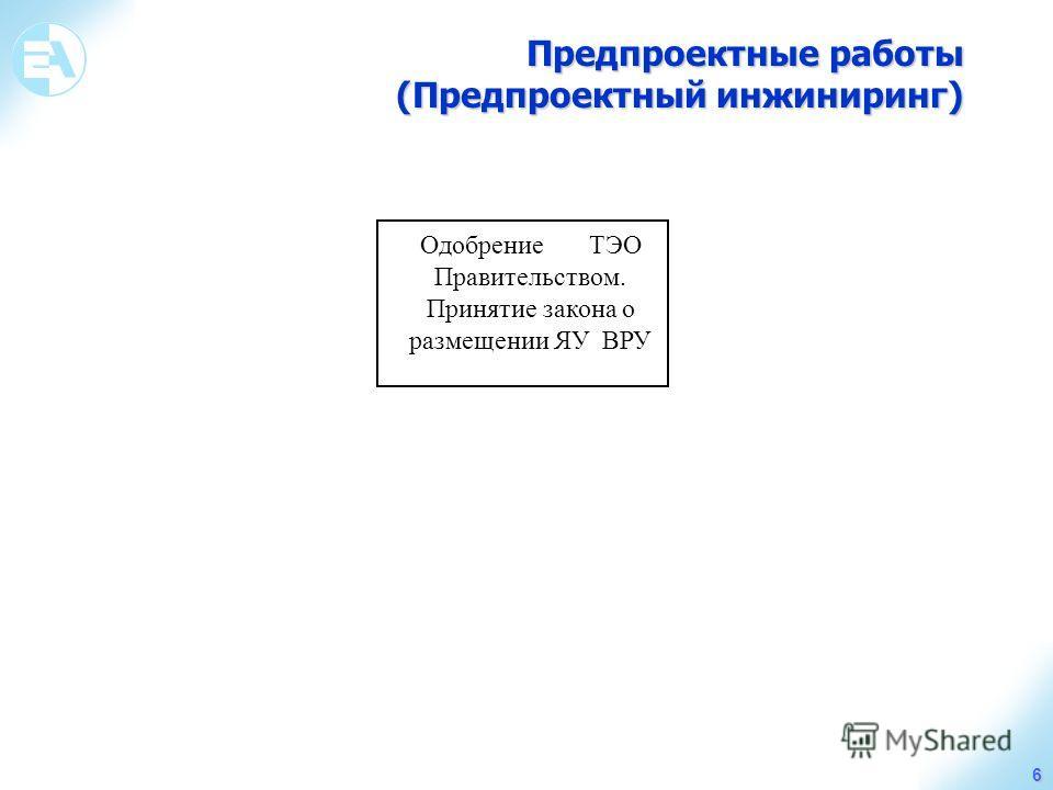 Предпроектные работы (Предпроектный инжиниринг) 6 Одобрение ТЭО Правительством. Принятие закона о размещении ЯУ ВРУ